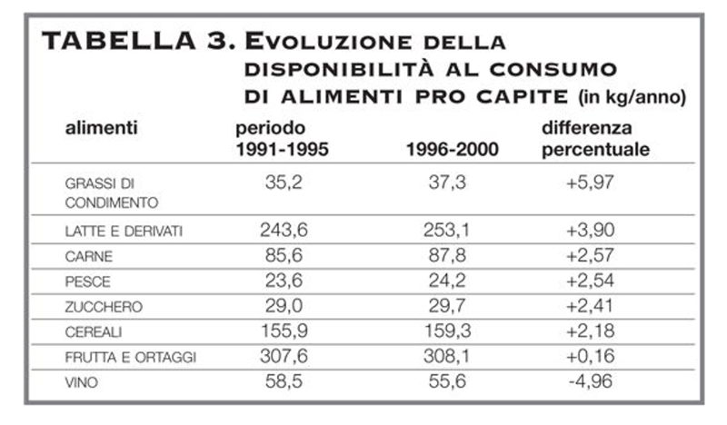 2000 kcal dieta mediterranea